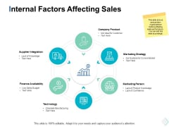 Internal Factors Affecting Sales Ppt PowerPoint Presentation Layouts Gallery