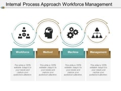 Internal Process Approach Workforce Management Ppt PowerPoint Presentation Infographics Good