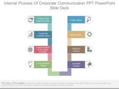 Internal Process Of Corporate Communication Ppt Powerpoint Slide Deck