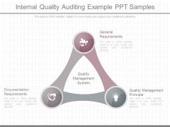 Internal Quality Auditing Example Ppt Samples