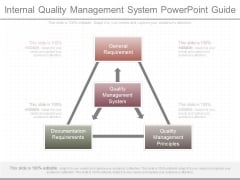 Internal Quality Management System Powerpoint Guide
