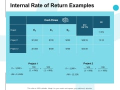 Internal Rate Of Return Examples Ppt PowerPoint Presentation File Clipart