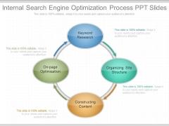 Internal Search Engine Optimization Process Ppt Slides