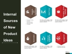 Internal Sources Of New Product Ideas Ppt PowerPoint Presentation File Diagrams