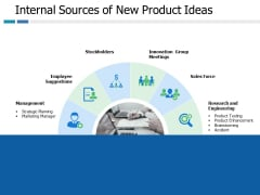 Internal Sources Of New Product Ideas Ppt PowerPoint Presentation Ideas Visual Aids
