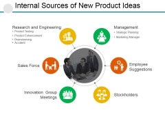 Internal Sources Of New Product Ideas Ppt PowerPoint Presentation Infographic Template Ideas