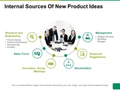 Internal Sources Of New Product Ideas Ppt PowerPoint Presentation Infographics Inspiration