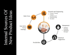 Internal Sources Of New Product Ideas Ppt PowerPoint Presentation Inspiration Portfolio