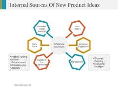 Internal Sources Of New Product Ideas Ppt PowerPoint Presentation Model Example Topics