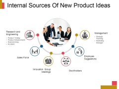 Internal Sources Of New Product Ideas Ppt PowerPoint Presentation Template