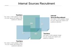 Internal Sources Recruitment Ppt PowerPoint Presentation Outline Designs Cpb Pdf