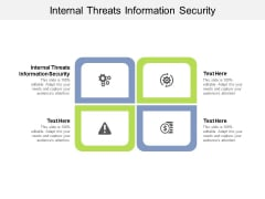 Internal Threats Information Security Ppt PowerPoint Presentation Professional Background Designs Cpb