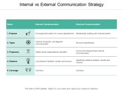 Internal Vs External Communication Strategy Ppt PowerPoint Presentation File Images
