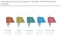International Accounting Standard Template Powerpoint Slides Template
