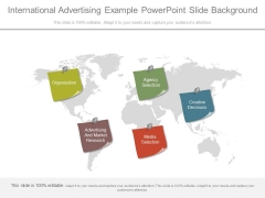 International Advertising Example Powerpoint Slide Background