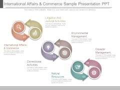 International Affairs And Commerce Sample Presentation Ppt