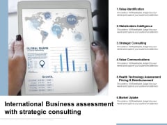 International Business Assessment With Strategic Consulting Ppt PowerPoint Presentation Slides Demonstration