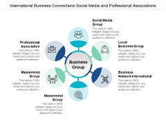 International Business Connections Social Media And Professional Associations Ppt Powerpoint Presentation Slides Pictures