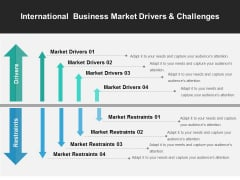 International Business Market Drivers And Challenges Ppt PowerPoint Presentation Pictures Outfit