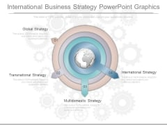 International Business Strategy Powerpoint Graphics