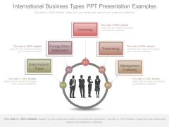 International Business Types Ppt Presentation Examples
