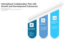 International Collaboration Plan With Growth And Development Framework Clipart PDF