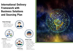 International Delivery Framework With Business Solutions And Sourcing Plan Ppt PowerPoint Presentation Slides Inspiration PDF