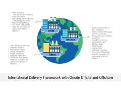 International Delivery Framework With Onsite Offsite And Offshore Ppt PowerPoint Presentation Inspiration Design Inspiration PDF