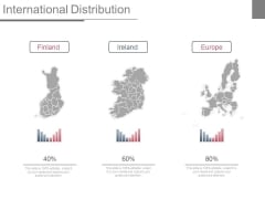 International Distribution Ppt Slides