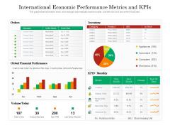 International Economic Performance Metrics And Kpis Ppt PowerPoint Presentation Gallery Icon PDF