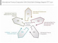International Finance Corporation With World Bank Strategy Diagram Ppt Icon