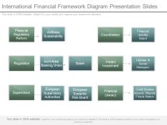 International Financial Framework Diagram Presentation Slides