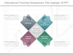 International Franchise Development Plan Example Of Ppt