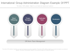 International Group Administration Diagram Example Of Ppt