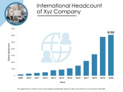 International Headcount Of Xyz Company Ppt PowerPoint Presentation Icon Outline PDF