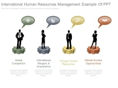 International Human Resources Management Example Of Ppt