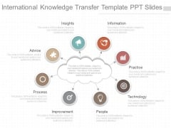 International Knowledge Transfer Template Ppt Slides