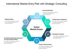 International Market Entry Plan With Strategic Consulting Ppt PowerPoint Presentation Ideas Brochure