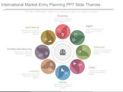 International Market Entry Planning Ppt Slide Themes
