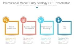International Market Entry Strategy Ppt Presentation