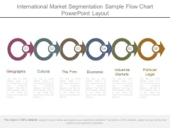 International Market Segmentation Sample Flow Chart Powerpoint Layout