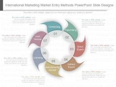 International Marketing Market Entry Methods Powerpoint Slide Designs