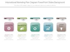 International Marketing Plan Diagram Powerpoint Slides Background