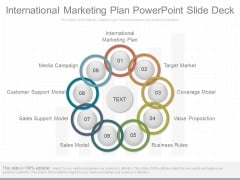 International Marketing Plan Powerpoint Slide Deck