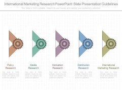 International Marketing Research Powerpoint Slide Presentation Guidelines