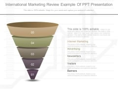International Marketing Review Example Of Ppt Presentation