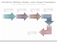 International Marketing Strategy Layout Sample Presentations