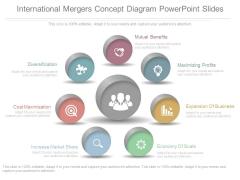 International Mergers Concept Diagram Powerpoint Slides