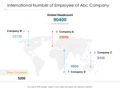 International Number Of Employee Of Abc Company Ppt PowerPoint Presentation Icon Deck PDF