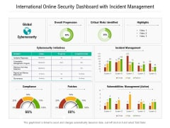 International Online Security Dashboard With Incident Management Ppt PowerPoint Presentation File Background PDF